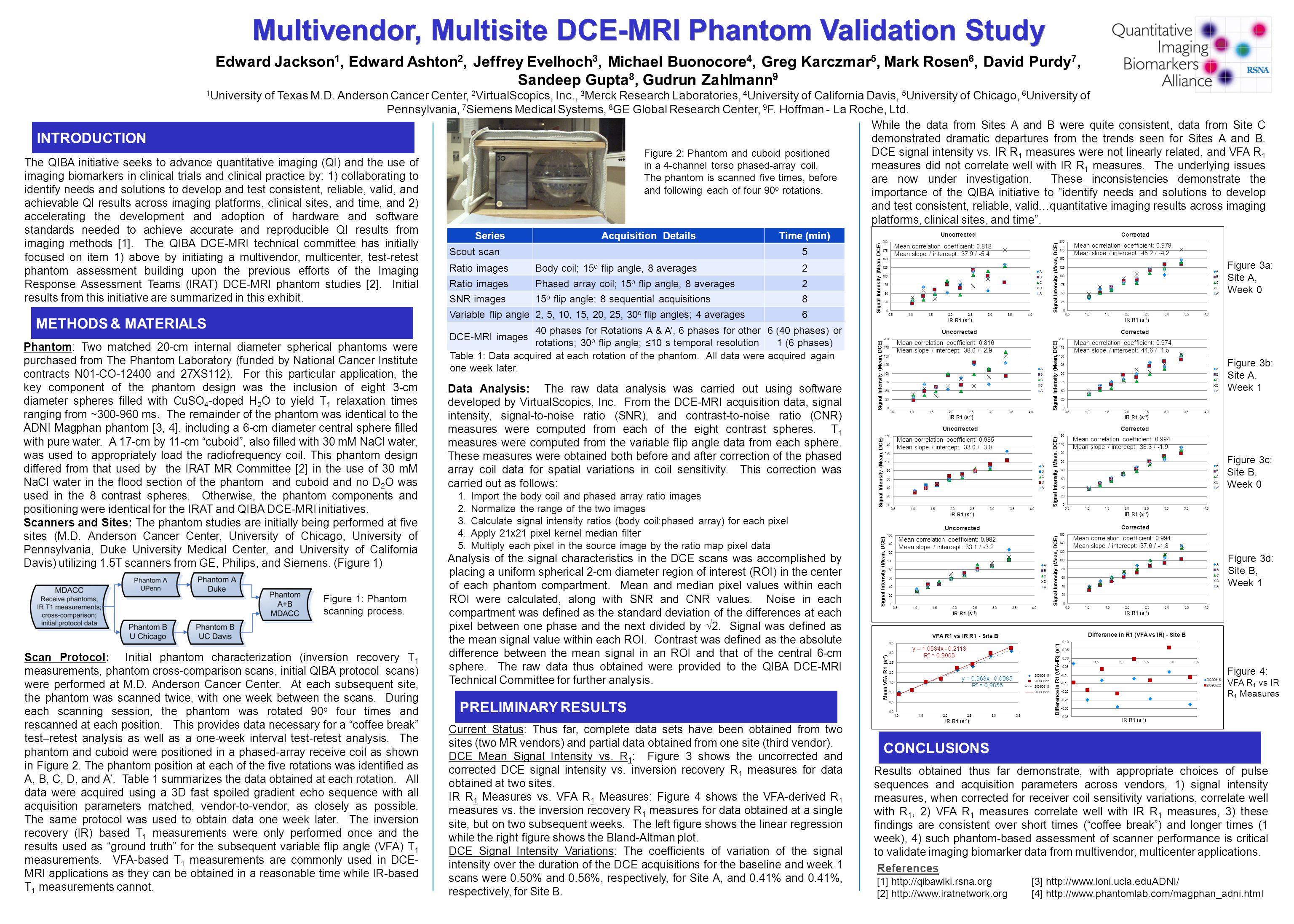 Multivendor, Multisite DCE-MRI Phantom Validation Study Edward Jackson 1, Edward Ashton 2, Jeffrey Evelhoch 3, Michael Buonocore 4, Greg Karczmar 5, M