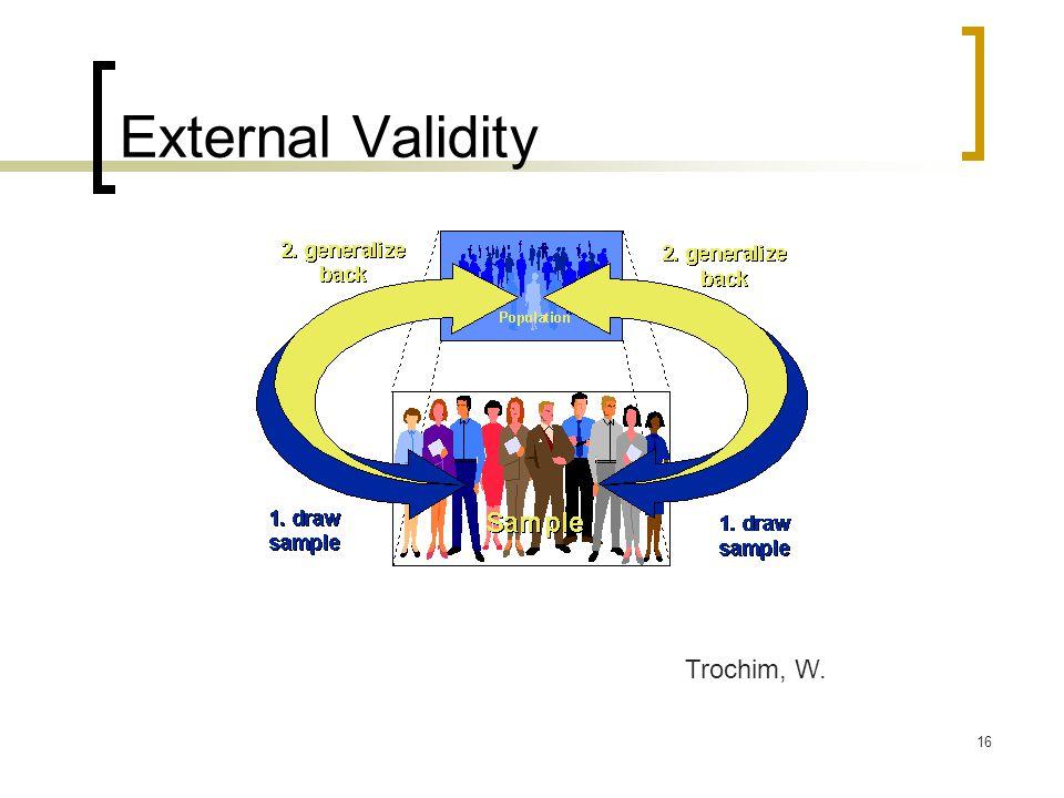 16 External Validity Trochim, W.