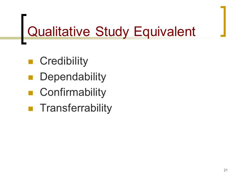 21 Qualitative Study Equivalent Credibility Dependability Confirmability Transferrability