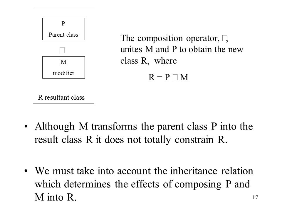17 Although M transforms the parent class P into the result class R it does not totally constrain R. We must take into account the inheritance relatio