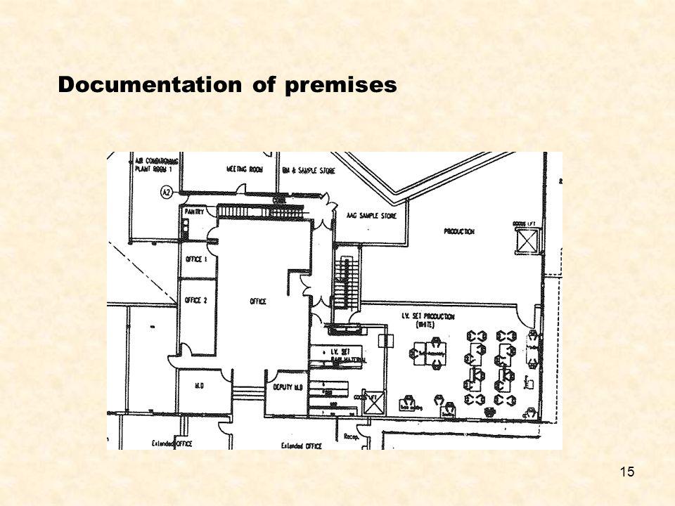15 Documentation of premises