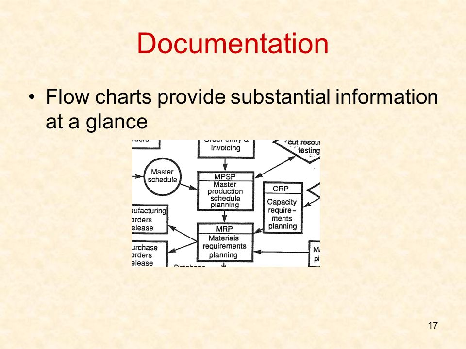 17 Documentation Flow charts provide substantial information at a glance
