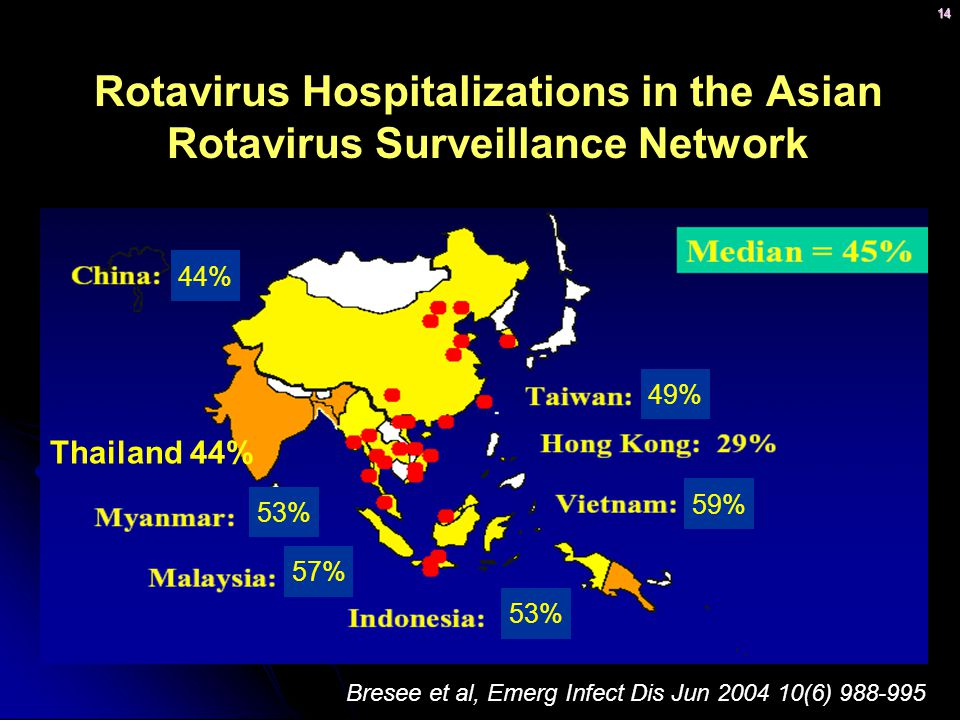 14 Rotavirus Hospitalizations in the Asian Rotavirus Surveillance Network Thailand 44% 53% 49% 59% 57% 53% 44% Bresee et al, Emerg Infect Dis Jun 2004 10(6) 988-995
