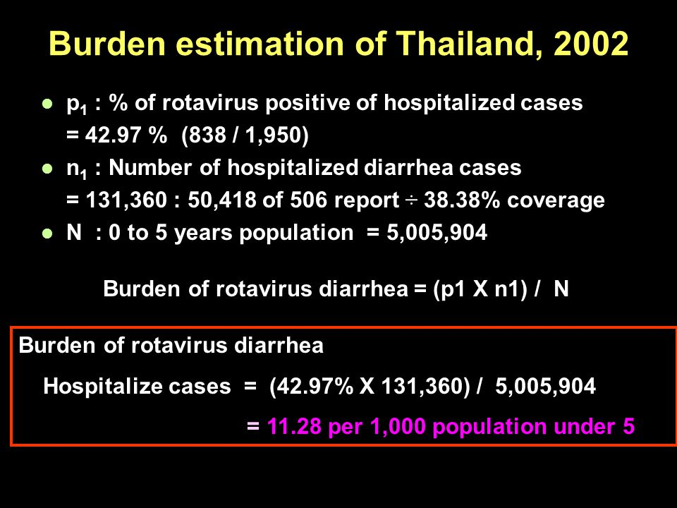 Burden estimation of Thailand, 2002 p 1 : % of rotavirus positive of hospitalized cases = 42.97 % (838 / 1,950) n 1 : Number of hospitalized diarrhea cases = 131,360 : 50,418 of 506 report ÷ 38.38% coverage N : 0 to 5 years population = 5,005,904 Burden of rotavirus diarrhea Hospitalize cases = (42.97% X 131,360) / 5,005,904 = 11.28 per 1,000 population under 5 Burden of rotavirus diarrhea = (p1 X n1) / N