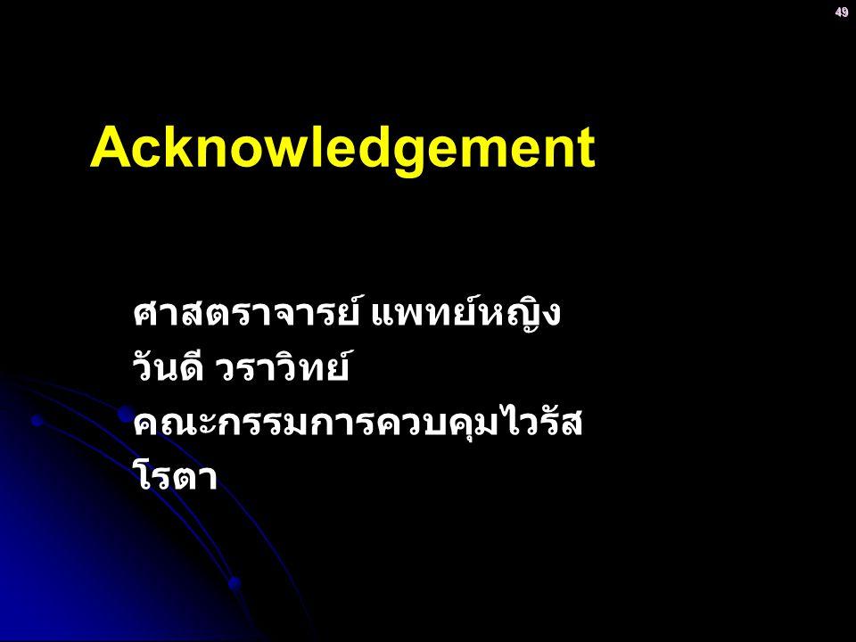 49 Acknowledgement ศาสตราจารย์ แพทย์หญิง วันดี วราวิทย์ คณะกรรมการควบคุมไวรัส โรตา