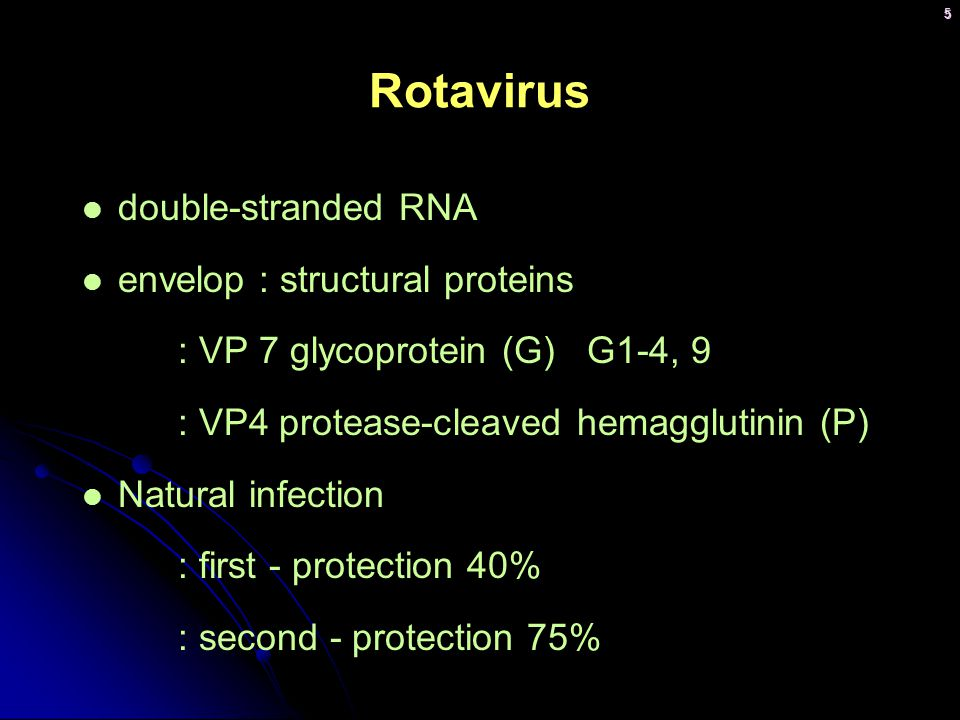 5 Rotavirus double-stranded RNA envelop : structural proteins : VP 7 glycoprotein (G) G1-4, 9 : VP4 protease-cleaved hemagglutinin (P) Natural infection : first - protection 40% : second - protection 75%
