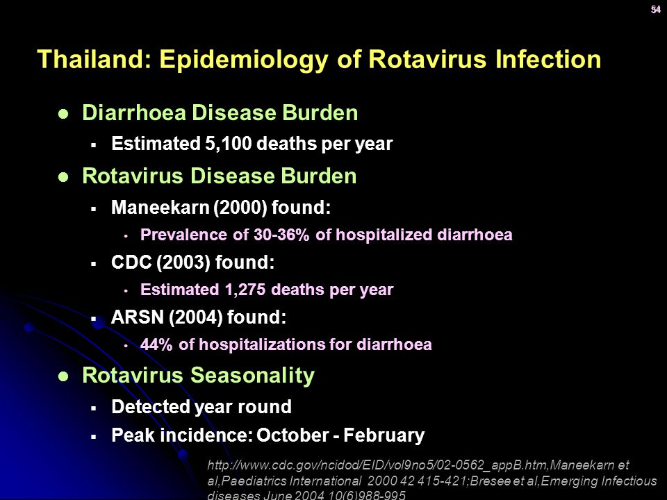 54 Thailand: Epidemiology of Rotavirus Infection Diarrhoea Disease Burden  Estimated 5,100 deaths per year Rotavirus Disease Burden  Maneekarn (2000) found: Prevalence of 30-36% of hospitalized diarrhoea  CDC (2003) found: Estimated 1,275 deaths per year  ARSN (2004) found: 44% of hospitalizations for diarrhoea Rotavirus Seasonality  Detected year round  Peak incidence: October - February http://www.cdc.gov/ncidod/EID/vol9no5/02-0562_appB.htm,Maneekarn et al,Paediatrics International 2000 42 415-421;Bresee et al,Emerging Infectious diseases June 2004 10(6)988-995
