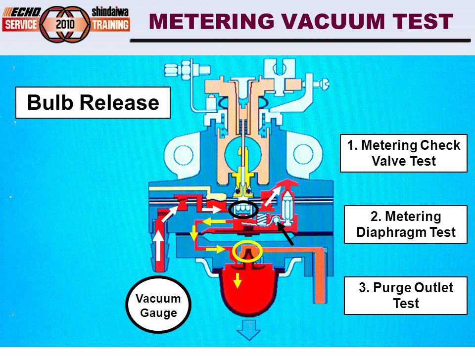 METERING VACUUM TEST Bulb Release Vacuum Gauge 1. Metering Check Valve Test 2.