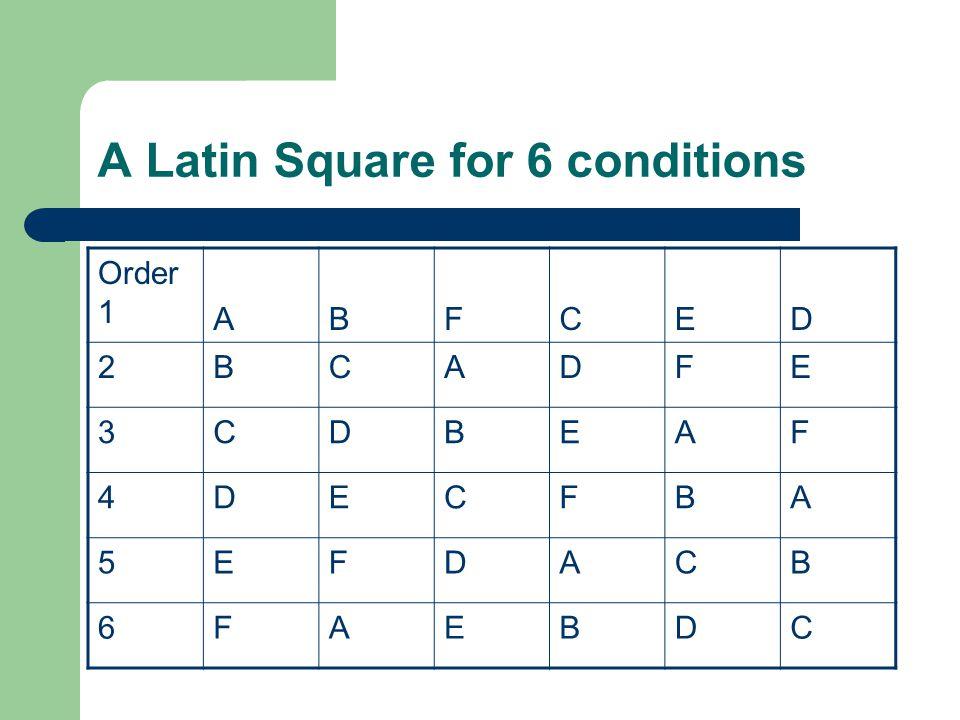 A Latin Square for 6 conditions Order 1 ABFCED 2BCADFE 3CDBEAF 4DECFBA 5EFDACB 6FAEBDC