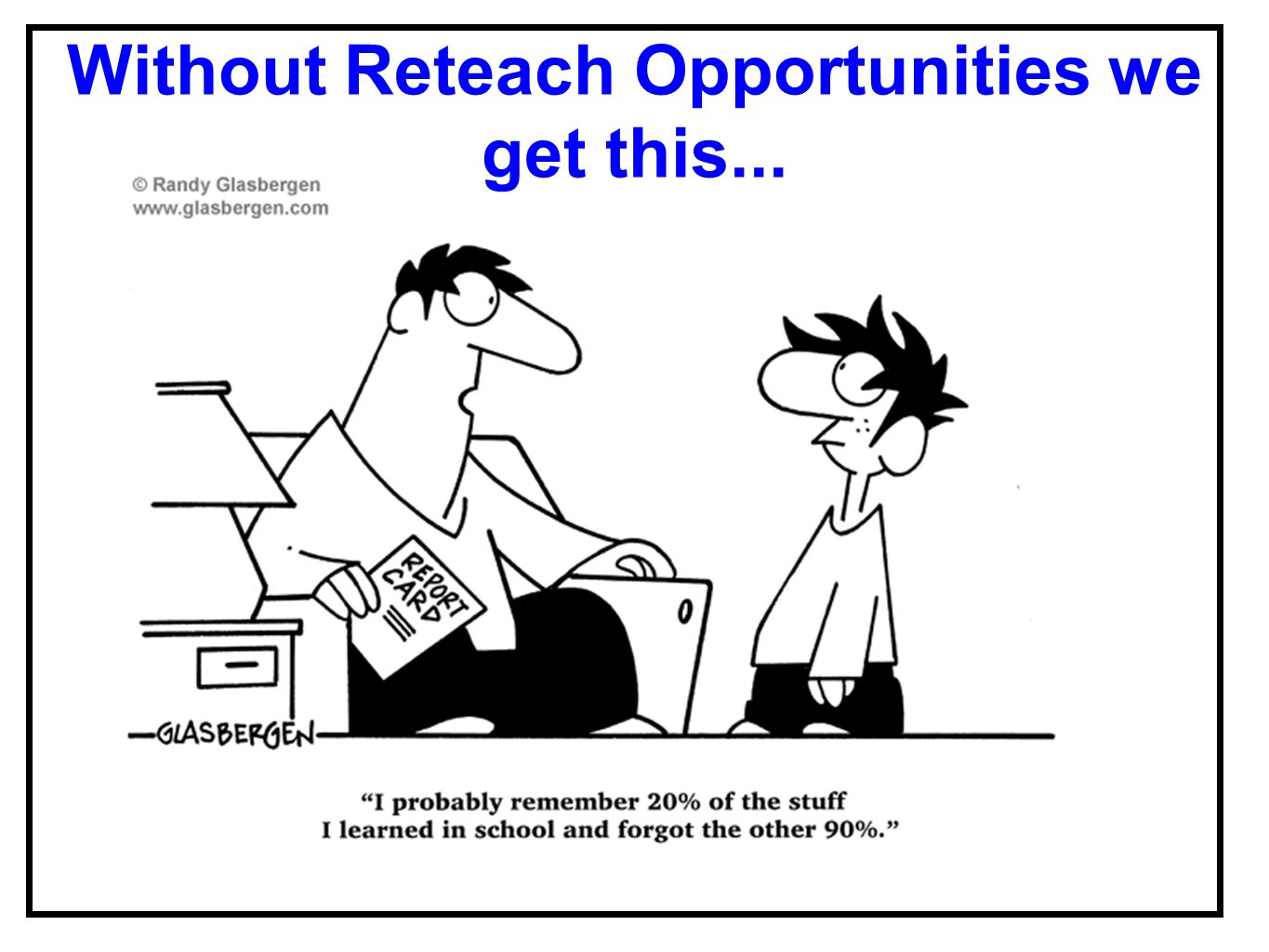 Without Reteach Opportunities we get this...