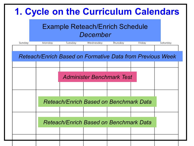 Example Reteach/Enrich Schedule December Reteach/Enrich Based on Formative Data from Previous Week Administer Benchmark Test Reteach/Enrich Based on B