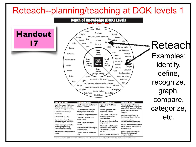 Reteach--planning/teaching at DOK levels 1 and 2 Reteach Examples: identify, define, recognize, graph, compare, categorize, etc.