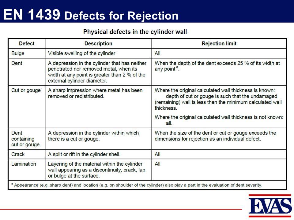 EN 1439 Defects for Rejection