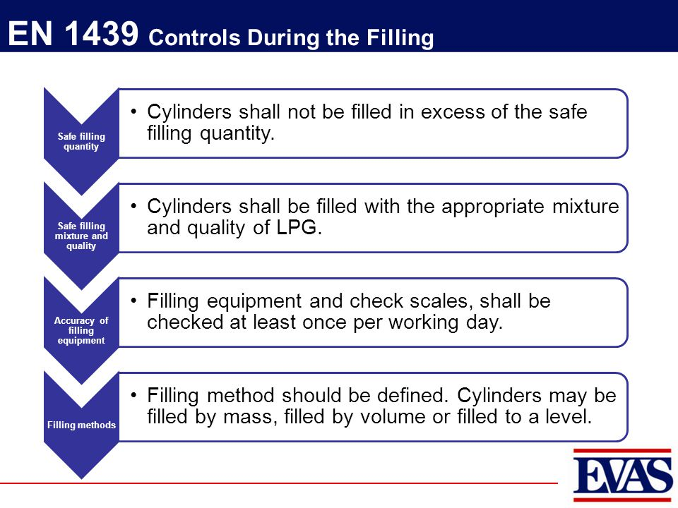 EN 1439 Controls During the Filling Safe filling quantity Cylinders shall not be filled in excess of the safe filling quantity. Safe filling mixture a