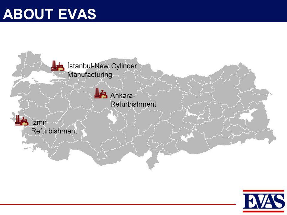 ABOUT EVAS İstanbul-New Cylinder Manufacturing Ankara- Refurbishment İzmir- Refurbishment
