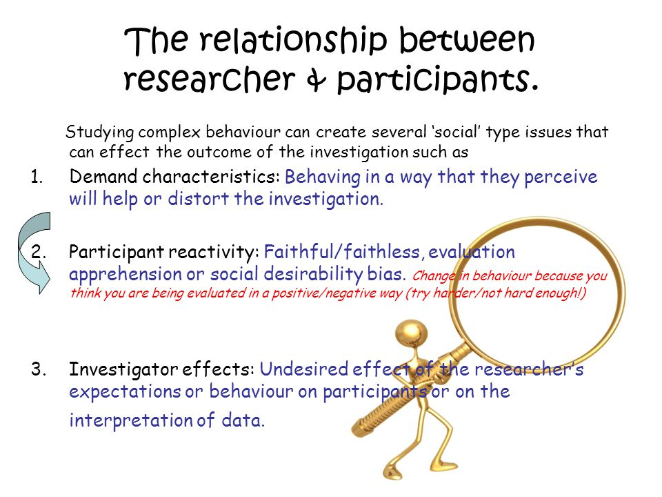 The relationship between researcher & participants.