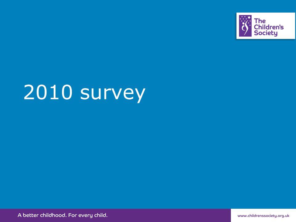 2010 survey