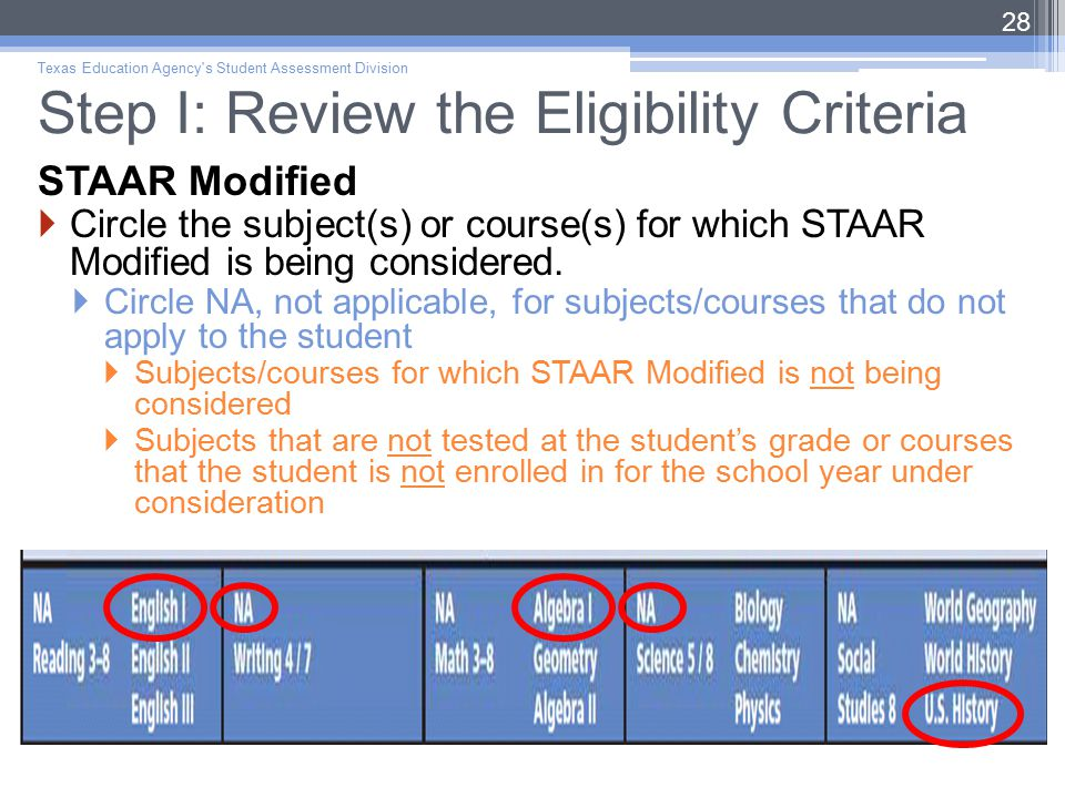 Step I: Review the Eligibility Criteria STAAR Modified  Circle the subject(s) or course(s) for which STAAR Modified is being considered.