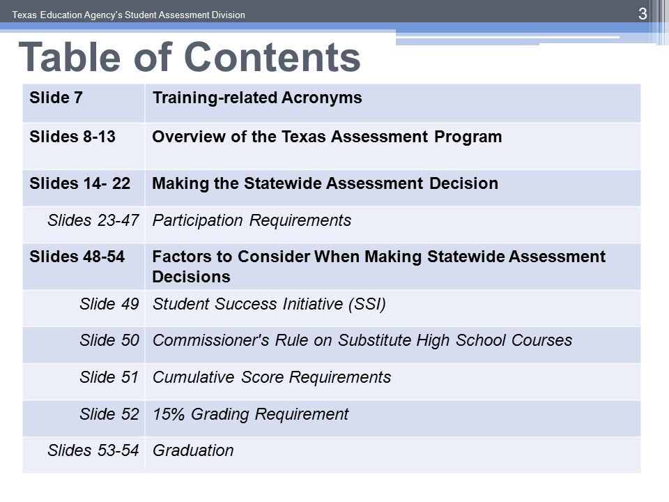Table of Contents Texas Education Agency s Student Assessment Division 3 Slide 7Training-related Acronyms Slides 8-13Overview of the Texas Assessment Program Slides 14- 22Making the Statewide Assessment Decision Slides 23-47Participation Requirements Slides 48-54Factors to Consider When Making Statewide Assessment Decisions Slide 49Student Success Initiative (SSI) Slide 50Commissioner s Rule on Substitute High School Courses Slide 51Cumulative Score Requirements Slide 5215% Grading Requirement Slides 53-54Graduation