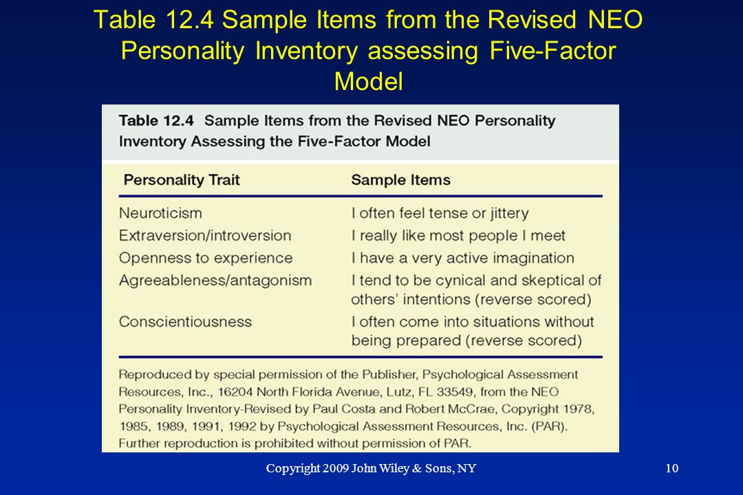 Copyright 2009 John Wiley & Sons, NY10 Table 12.4 Sample Items from the Revised NEO Personality Inventory assessing Five-Factor Model