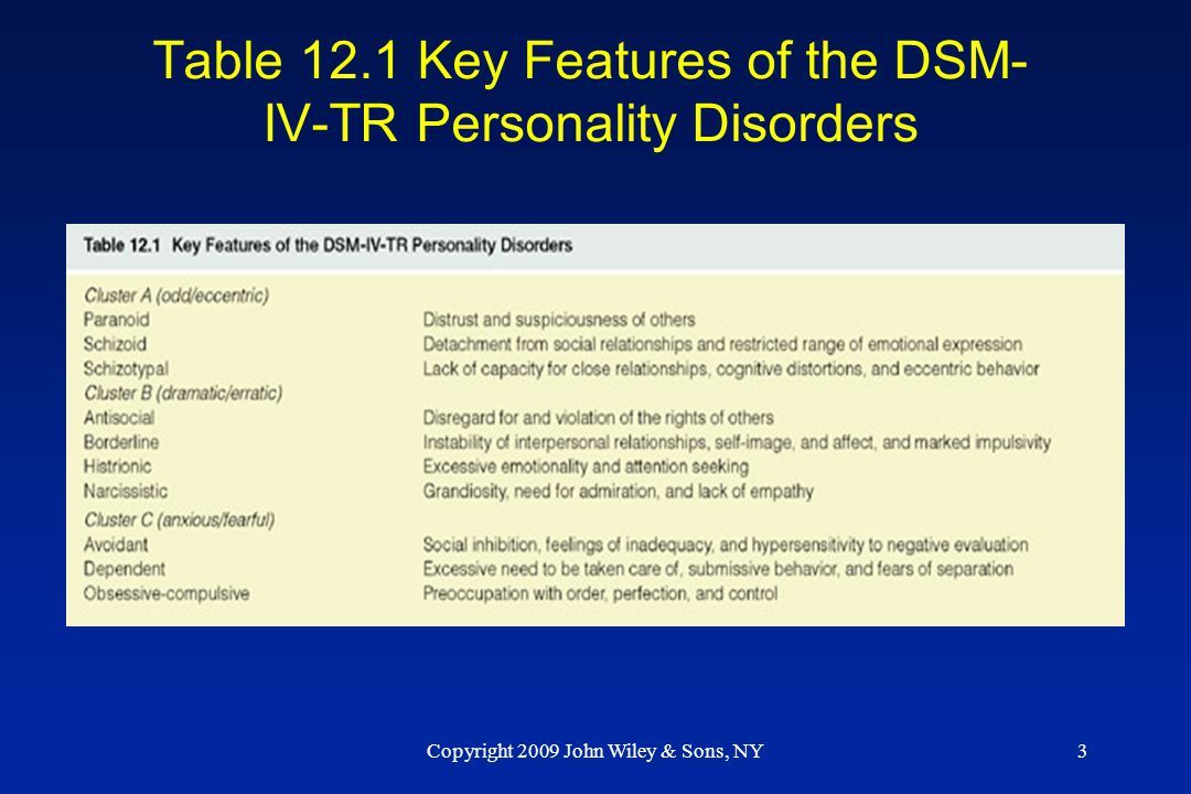 Copyright 2009 John Wiley & Sons, NY3 Table 12.1 Key Features of the DSM- IV-TR Personality Disorders