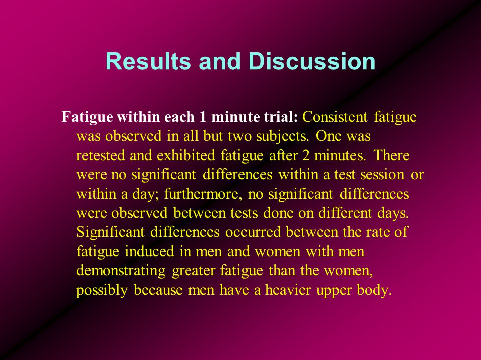 Results and Discussion Fatigue within each 1 minute trial: Consistent fatigue was observed in all but two subjects.