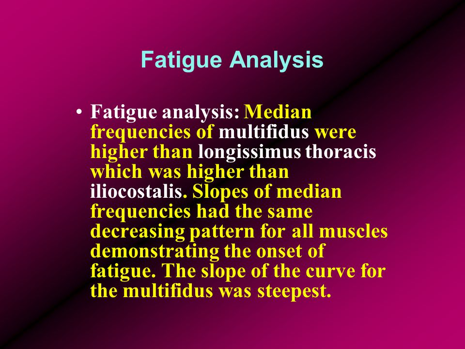 Fatigue Analysis Fatigue analysis: Median frequencies of multifidus were higher than longissimus thoracis which was higher than iliocostalis.