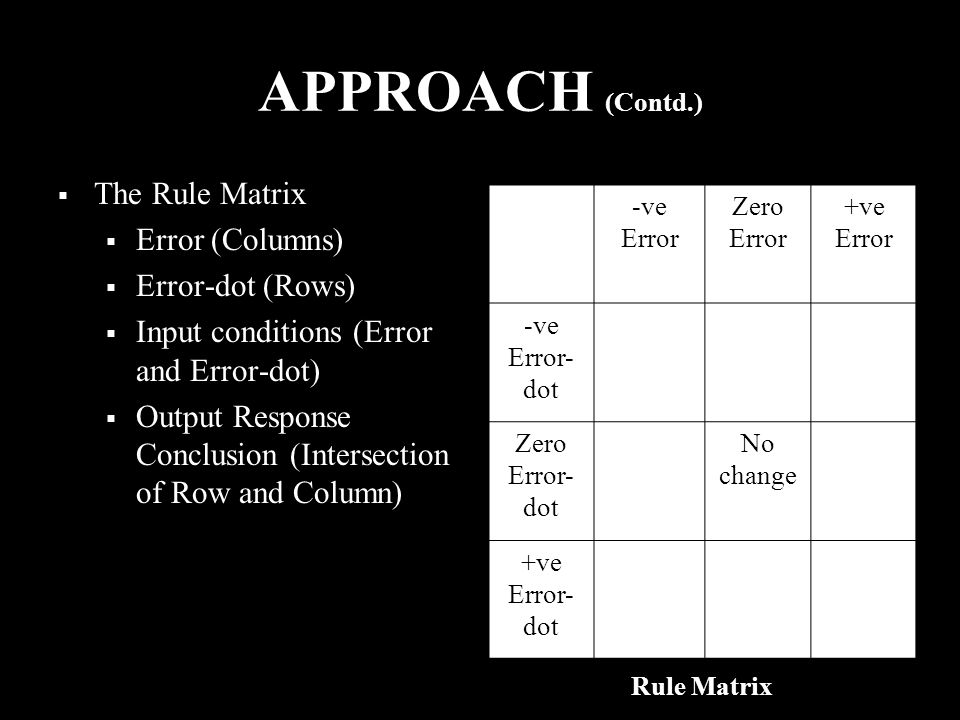 APPROACH (Contd.)  The Rule Matrix  Error (Columns)  Error-dot (Rows)  Input conditions (Error and Error-dot)  Output Response Conclusion (Intersection of Row and Column) -ve Error Zero Error +ve Error -ve Error- dot Zero Error- dot No change +ve Error- dot Rule Matrix