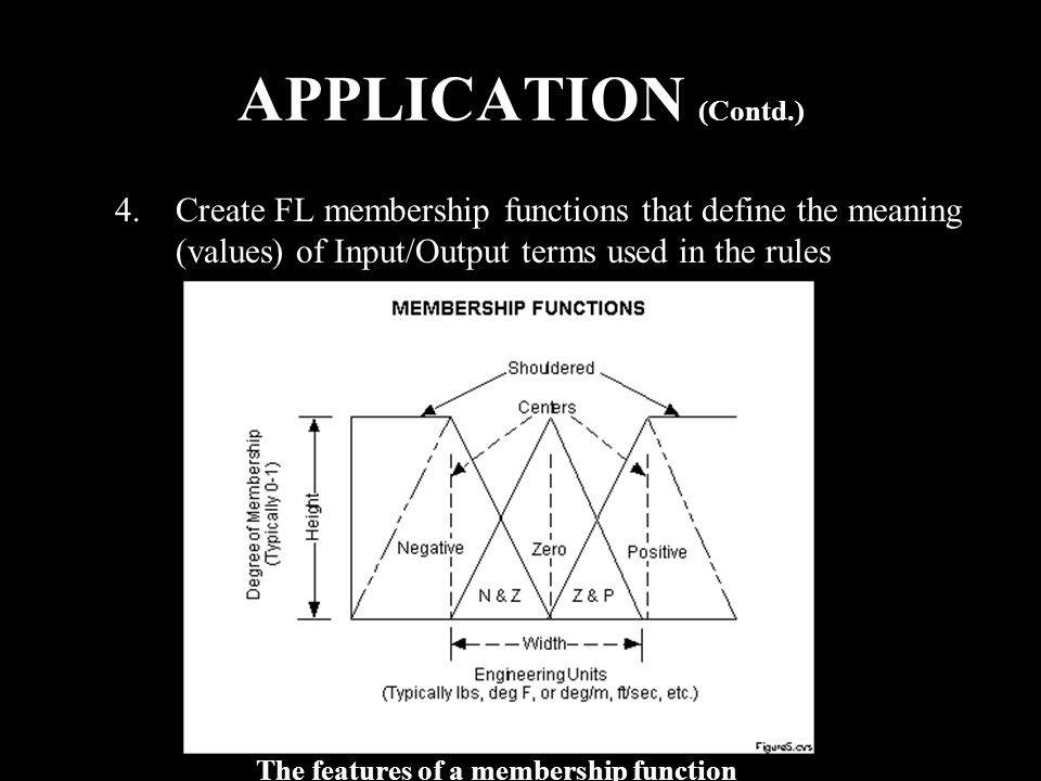 APPLICATION (Contd.) 4.Create FL membership functions that define the meaning (values) of Input/Output terms used in the rules The features of a membership function