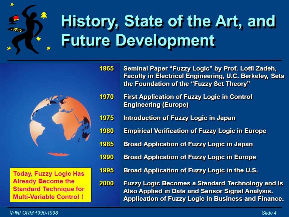 History, State of the Art, and Future Development © INFORM 1990-1998Slide 4 1965Seminal Paper Fuzzy Logic by Prof.