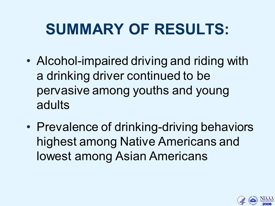 SUMMARY OF RESULTS: Alcohol-impaired driving and riding with a drinking driver continued to be pervasive among youths and young adults Prevalence of drinking-driving behaviors highest among Native Americans and lowest among Asian Americans