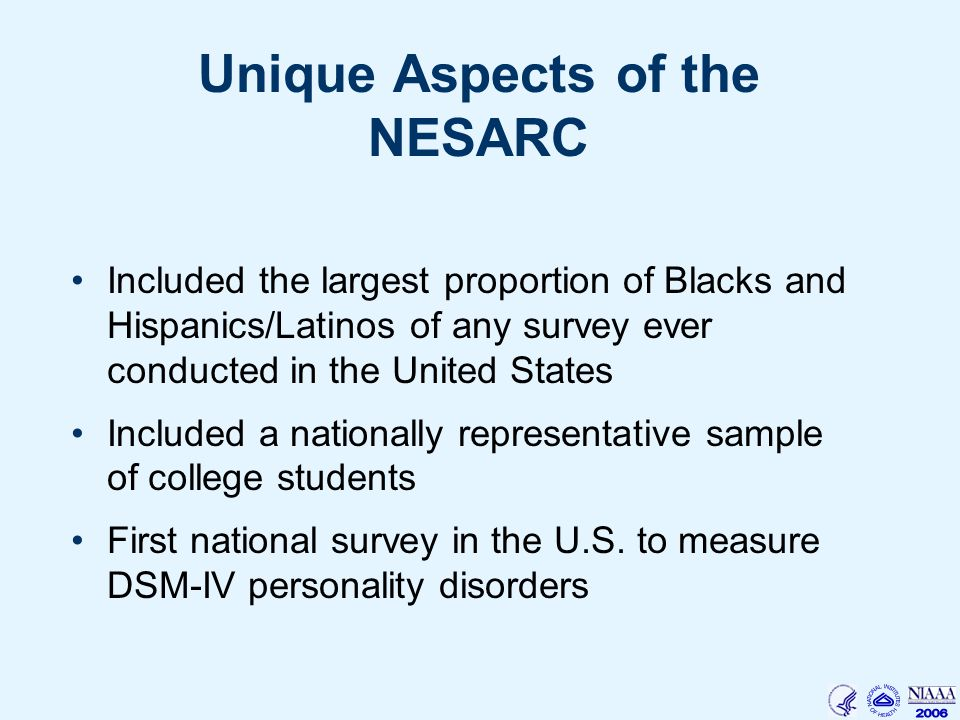 Unique Aspects of the NESARC Included the largest proportion of Blacks and Hispanics/Latinos of any survey ever conducted in the United States Included a nationally representative sample of college students First national survey in the U.S.