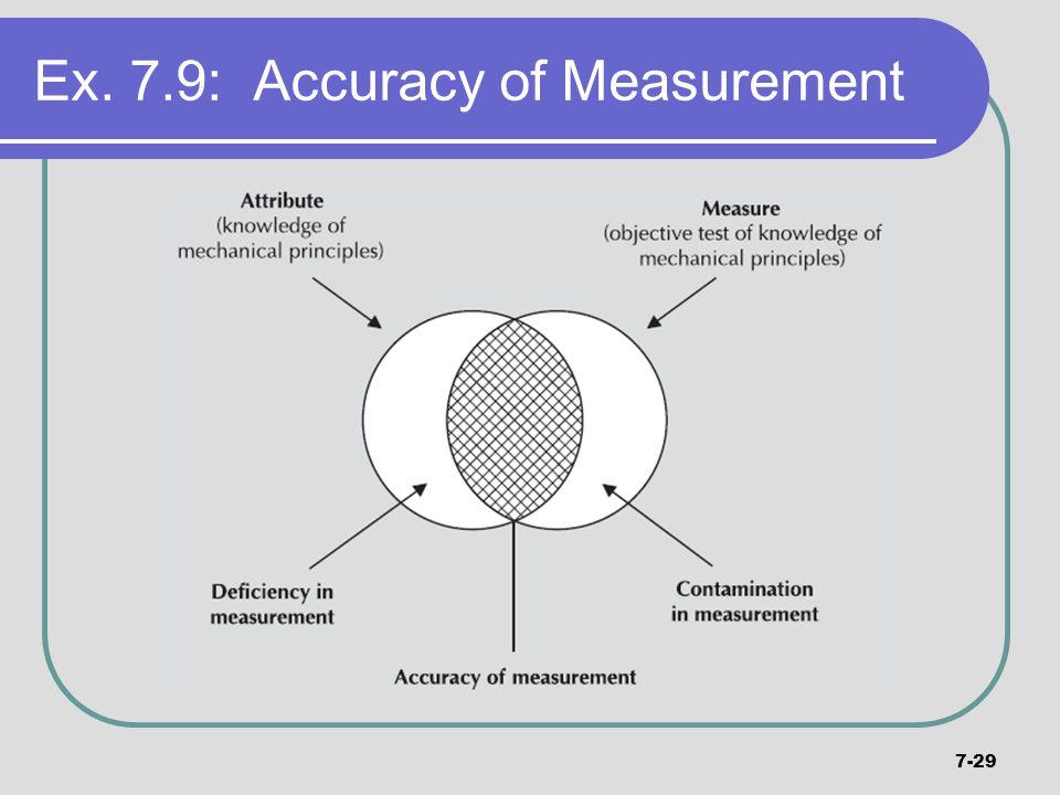 7-29 Ex. 7.9: Accuracy of Measurement