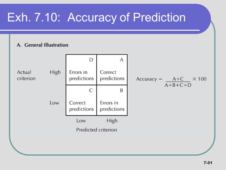 7-31 Exh. 7.10: Accuracy of Prediction