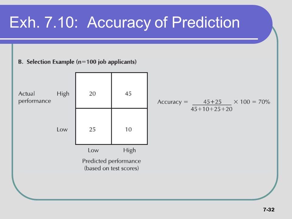 7-32 Exh. 7.10: Accuracy of Prediction