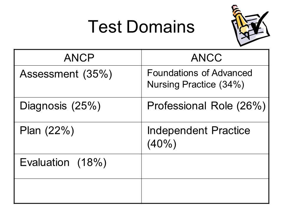 Test Domains ANCPANCC Assessment (35%) Foundations of Advanced Nursing Practice (34%) Diagnosis (25%)Professional Role (26%) Plan (22%) Independent Pr