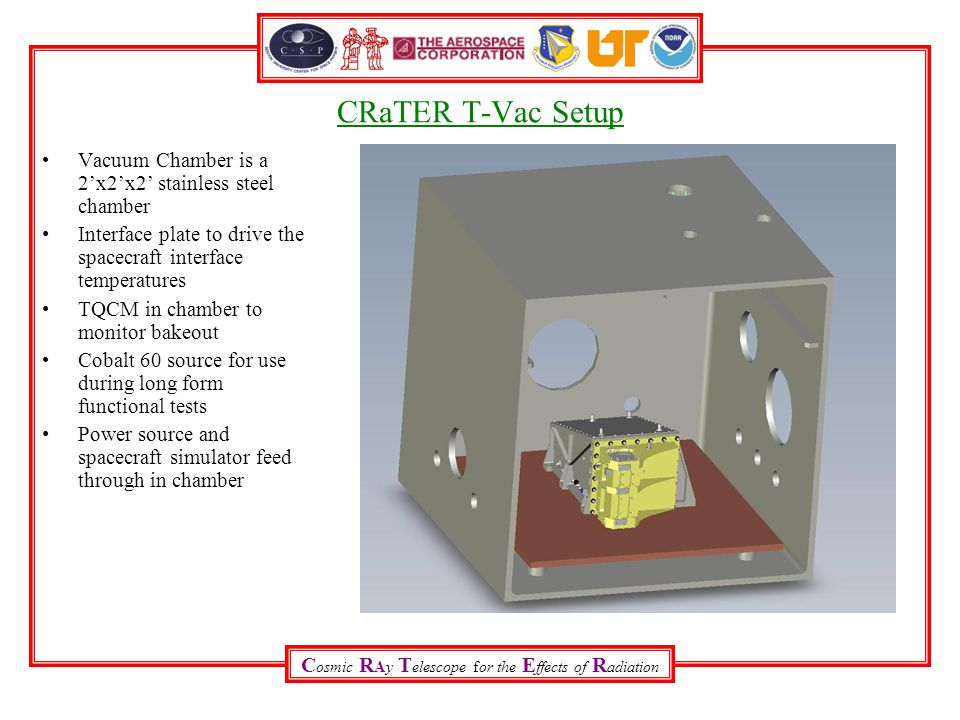 C osmic R Ay T elescope for the E ffects of R adiation CRaTER T-Vac Setup Vacuum Chamber is a 2'x2'x2' stainless steel chamber Interface plate to driv