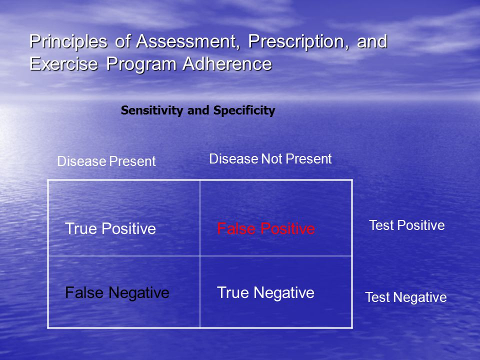 Principles of Assessment, Prescription, and Exercise Program Adherence Disease Present Test Negative Disease Not Present True Positive True NegativeFalse Negative False Positive Test Positive Sensitivity and Specificity