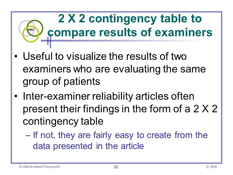 © 2006 Evidence-based Chiropractic 30 2 X 2 contingency table to compare results of examiners Useful to visualize the results of two examiners who are