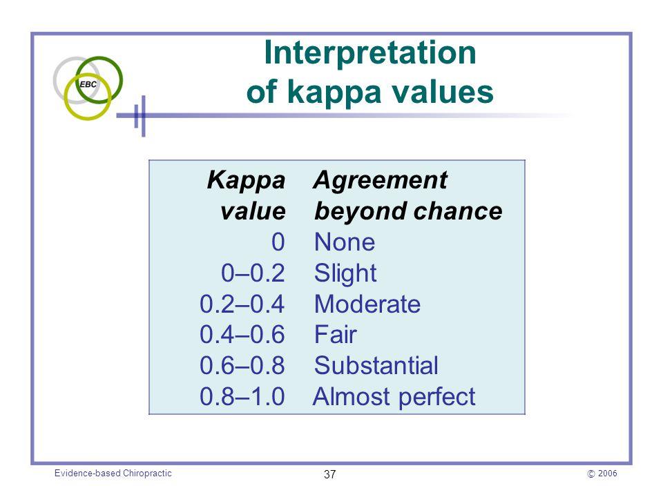 © 2006 Evidence-based Chiropractic 37 Interpretation of kappa values Kappa value 0 0–0.2 0.2–0.4 0.4–0.6 0.6–0.8 0.8–1.0 Agreement beyond chance None