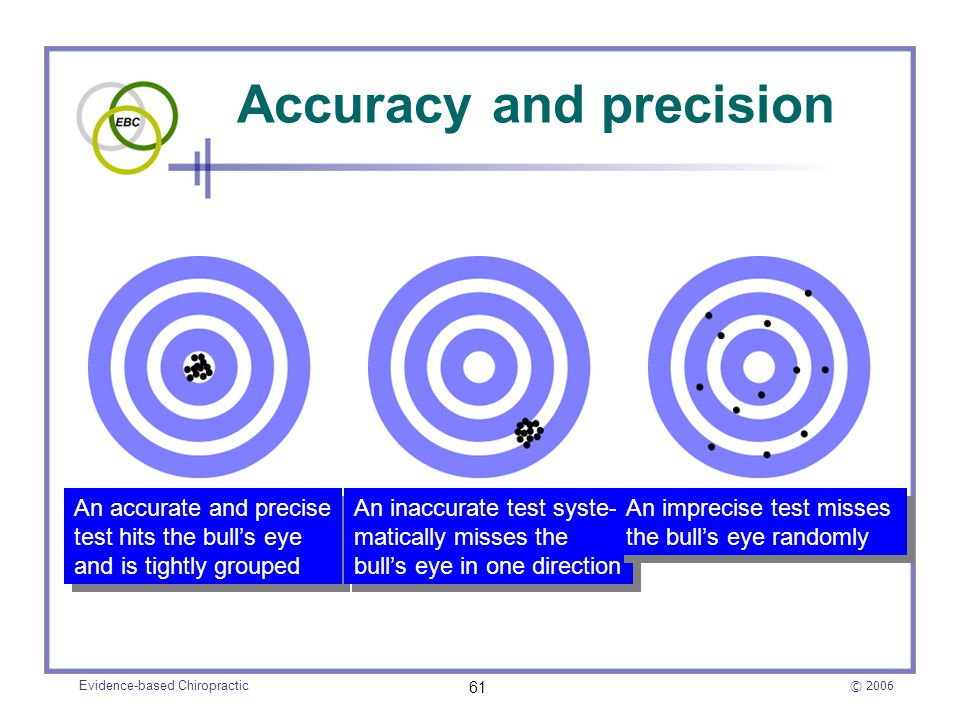 © 2006 Evidence-based Chiropractic 61 Accuracy and precision An accurate and precise test hits the bull's eye and is tightly grouped An accurate and p