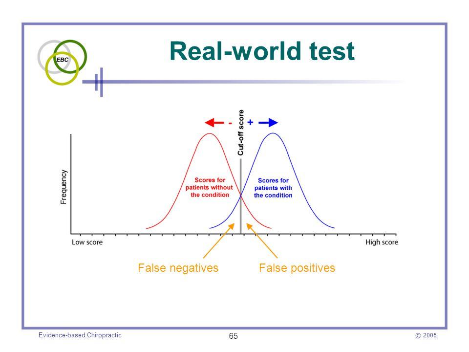 © 2006 Evidence-based Chiropractic 65 Real-world test False negativesFalse positives