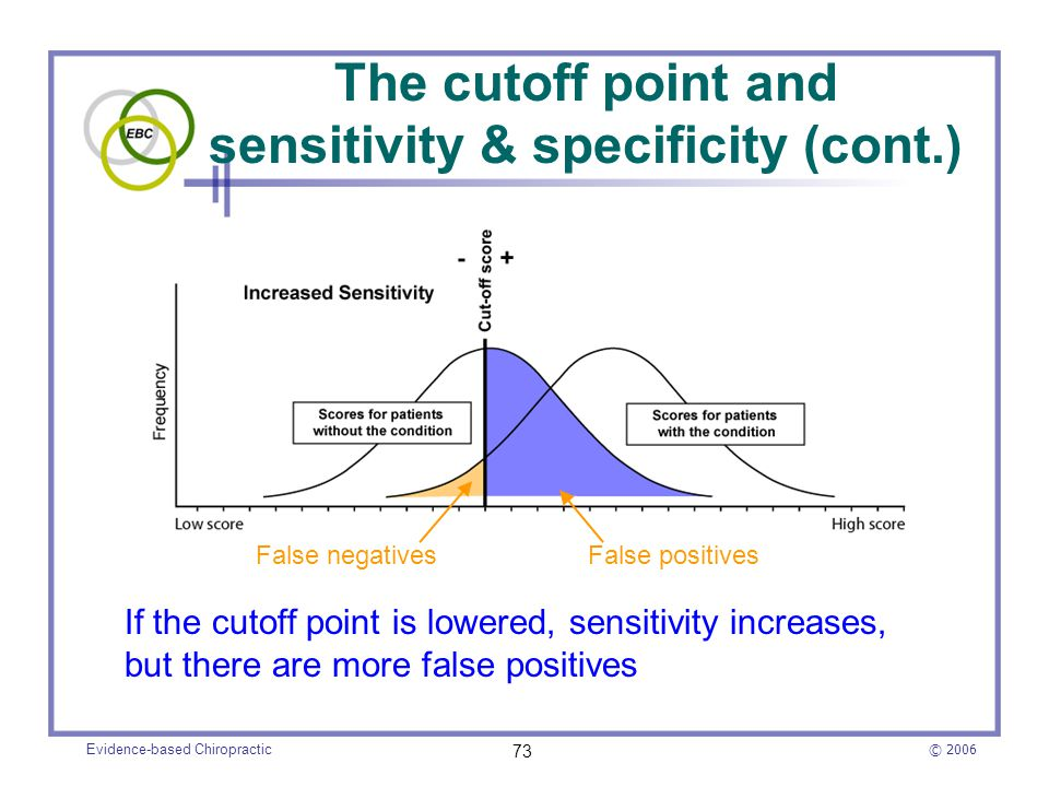 © 2006 Evidence-based Chiropractic 73 If the cutoff point is lowered, sensitivity increases, but there are more false positives The cutoff point and s