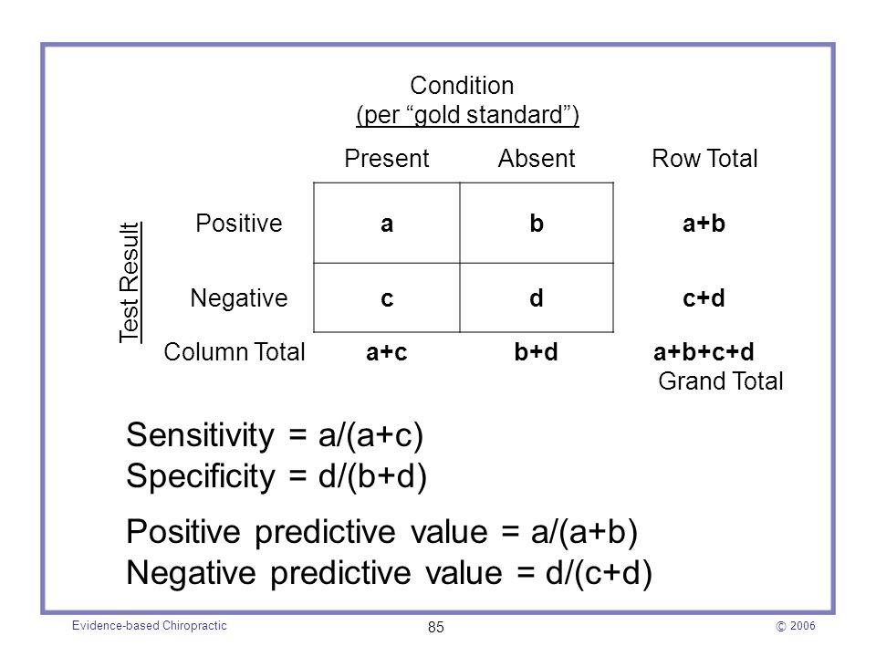 "© 2006 Evidence-based Chiropractic 85 Condition (per ""gold standard"") PresentAbsentRow Total Positiveaba+b Negativecdc+d Column Totala+cb+da+b+c+d Gra"