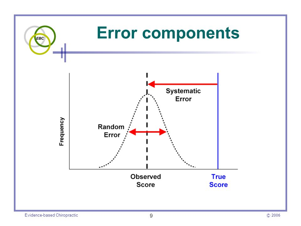 © 2006 Evidence-based Chiropractic 9 Error components