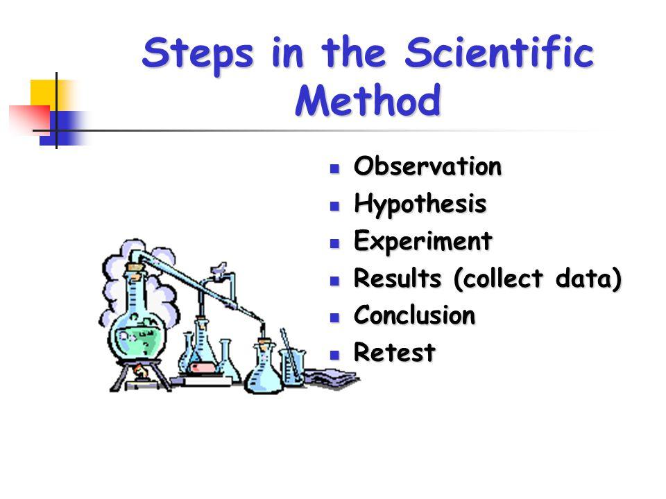 Steps in the Scientific Method Observation Observation Hypothesis Hypothesis Experiment Experiment Results (collect data) Results (collect data) Concl