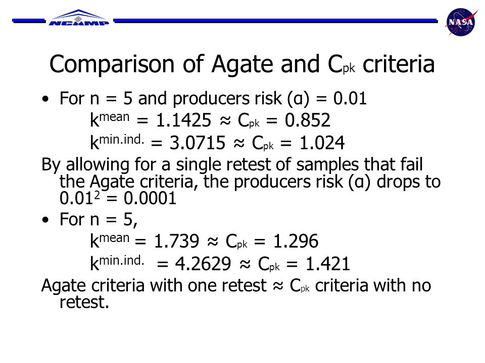 Comparison of Agate and C pk criteria For n = 5 and producers risk (α) = 0.01 k mean = 1.1425 ≈ C pk = 0.852 k min.ind.
