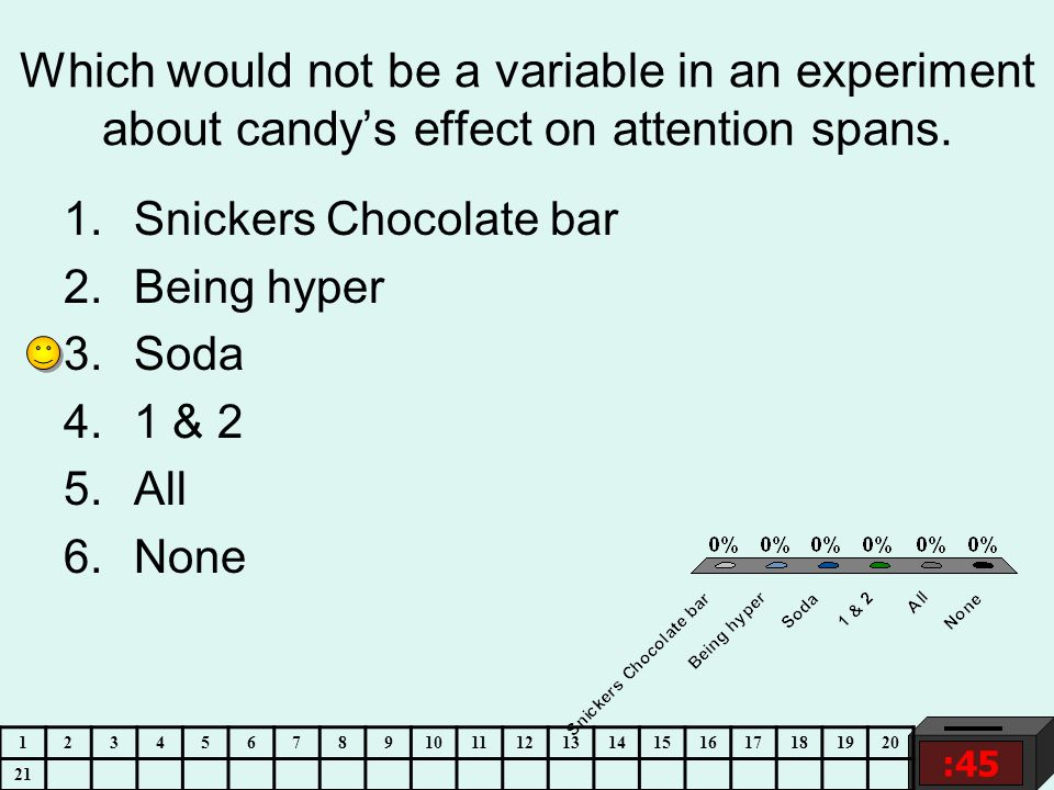 Which would not be a variable in an experiment about candy's effect on attention spans.