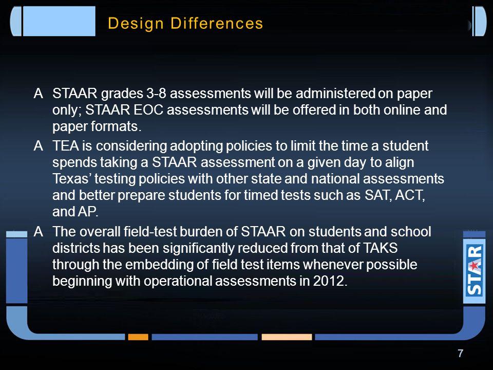 STAAR End-of-Course High School Assessments English I, English II, English III Algebra I, Geometry, Algebra II Biology, Chemistry, Physics World Geogr