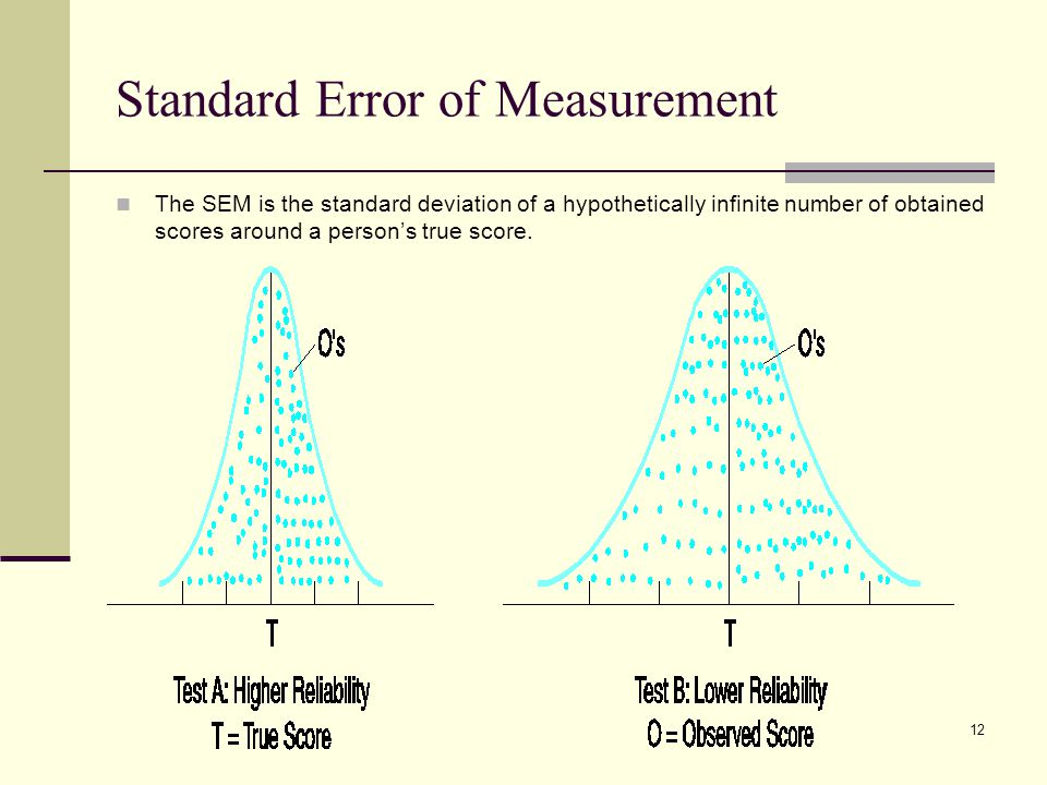 Standard Error of Measurement The SEM is the standard deviation of a hypothetically infinite number of obtained scores around a person's true score. 1